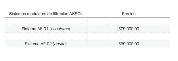 Precios Filtros ASSOL WordPress