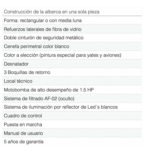 Caracteristicas Fibra INTERNET PNG