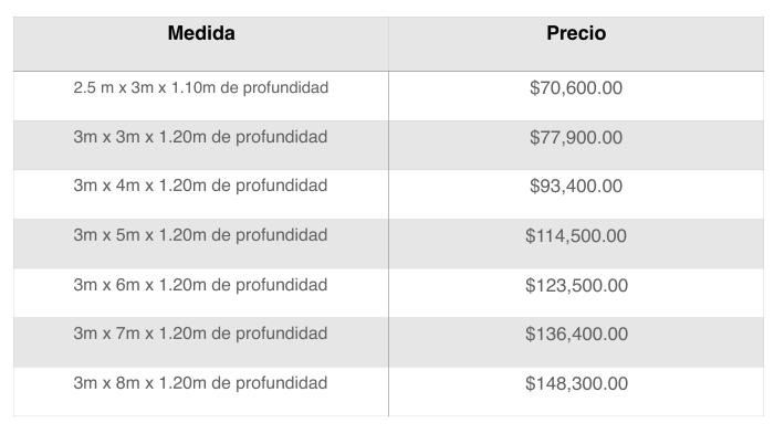 Precios ASSOL (2)