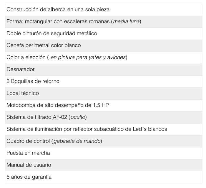 Características Fibra de Vidrio